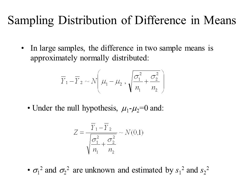 Sampling Distribution of Difference in Means