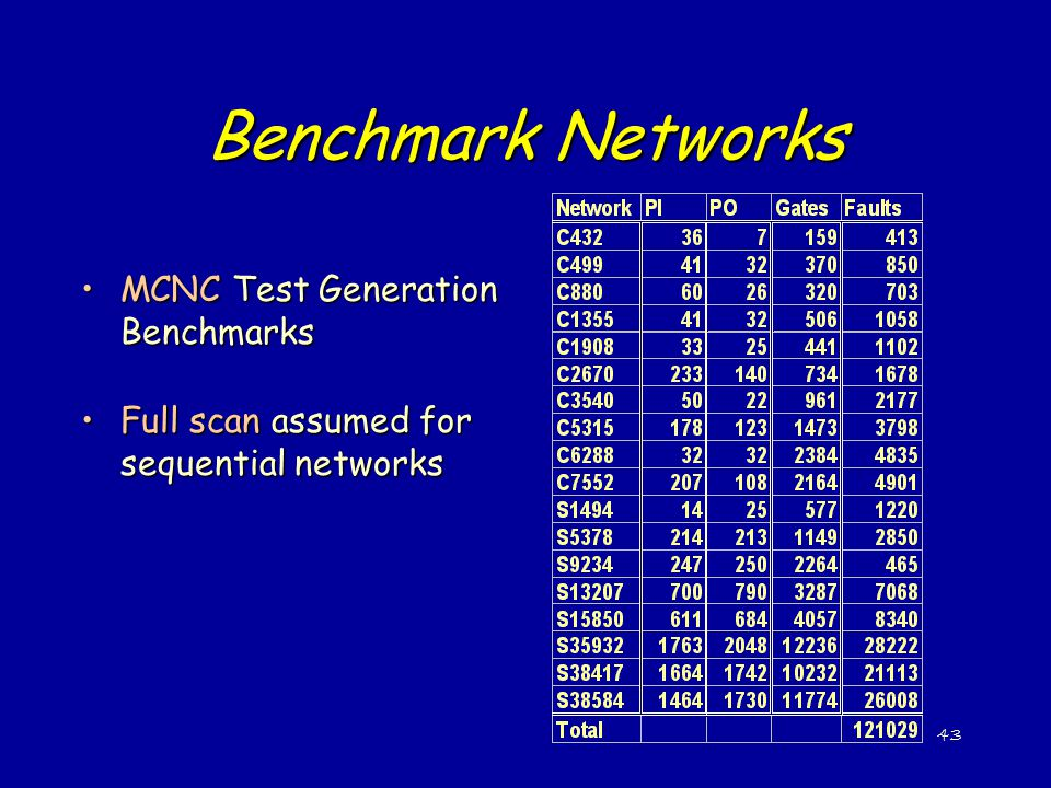 Benchmark Networks MCNC Test Generation Benchmarks