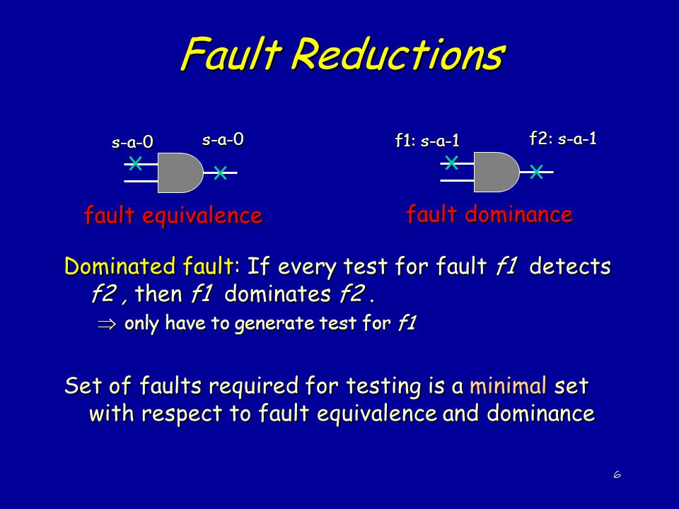 Fault Reductions fault equivalence fault dominance