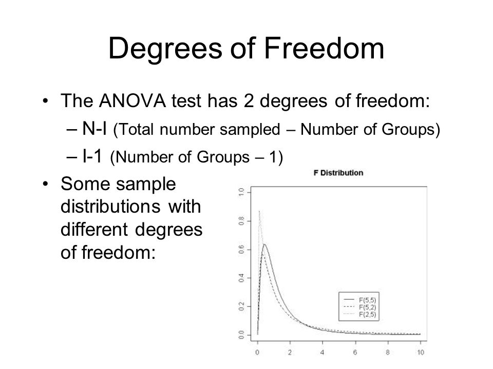 Degrees of Freedom The ANOVA test has 2 degrees of freedom:
