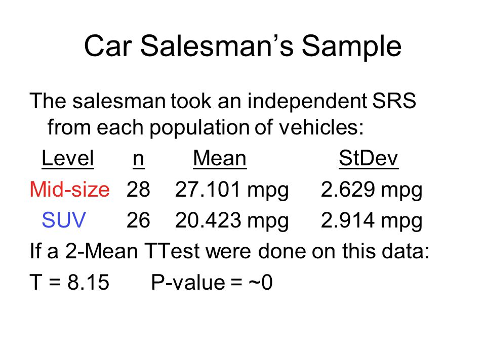 Car Salesman's Sample The salesman took an independent SRS from each population of vehicles: Level n Mean StDev.