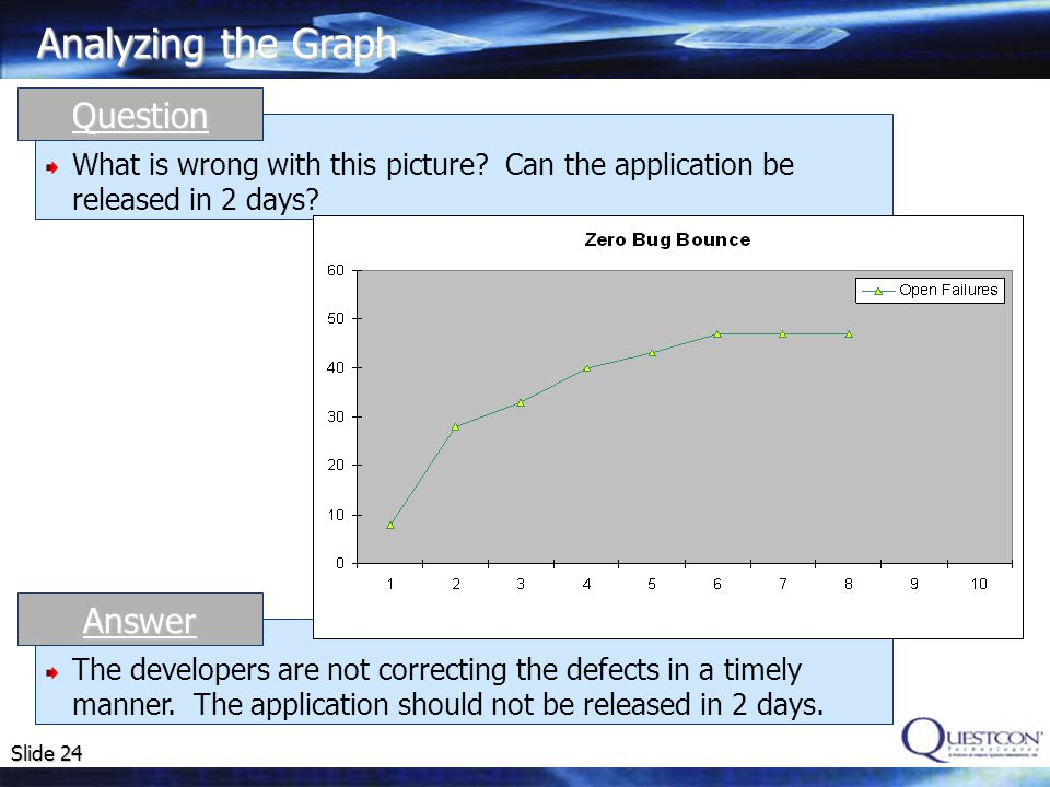 Analyzing the Graph Question Answer
