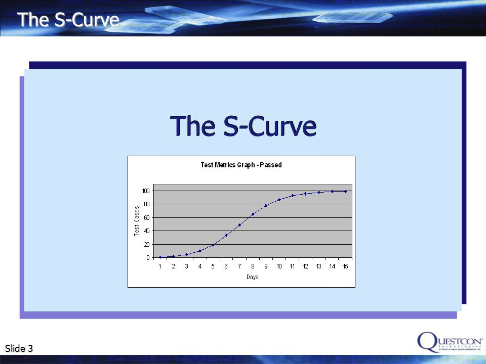 The S-Curve The S-Curve