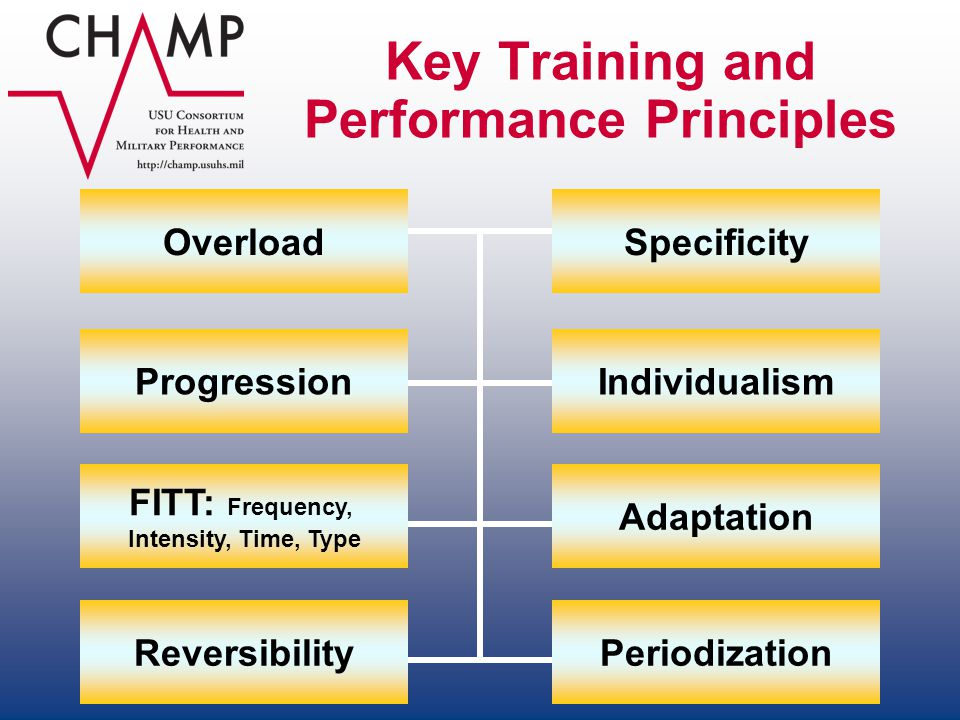 Key Training and Performance Principles