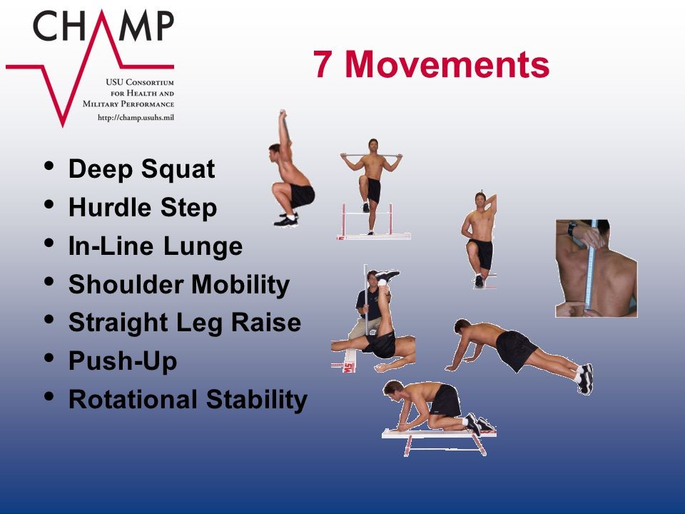 7 Movements Deep Squat Hurdle Step In-Line Lunge Shoulder Mobility