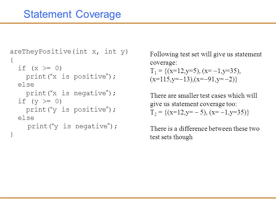 Statement Coverage areTheyPositive(int x, int y)