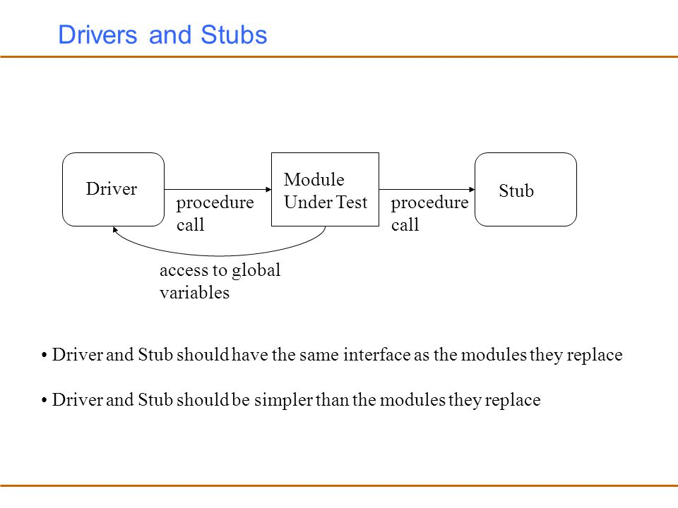Drivers and Stubs Module Under Test Driver Stub procedure call