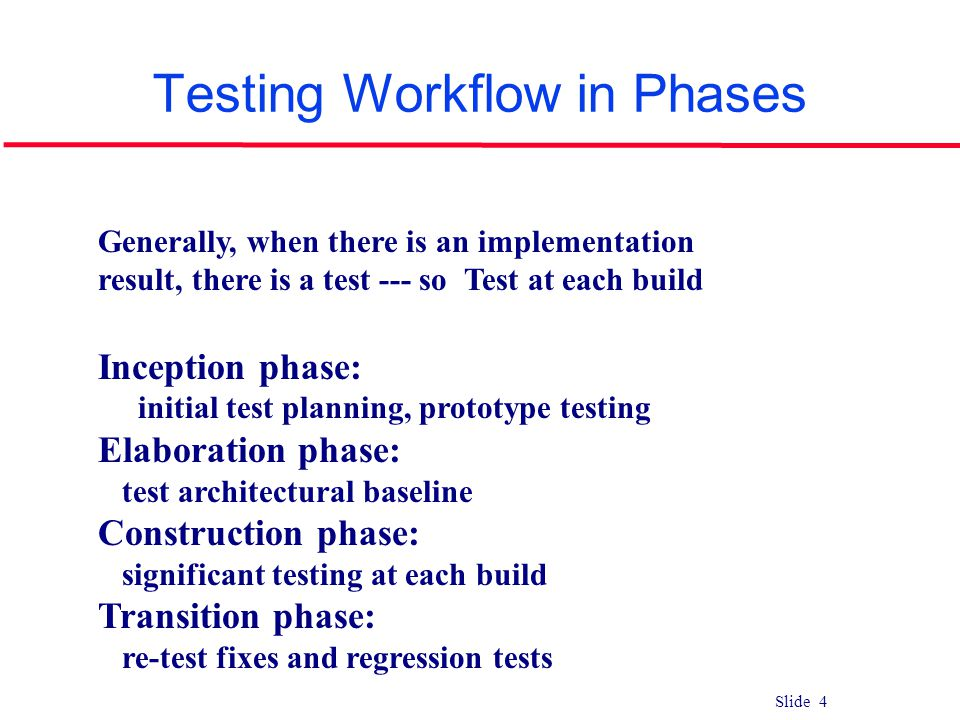 Testing Workflow in Phases