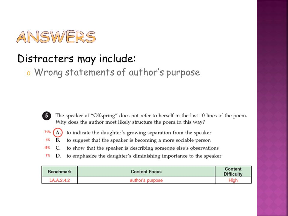 Answers Distracters may include: Wrong statements of author's purpose