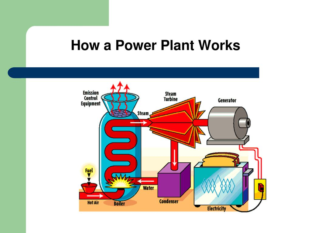 Electric Power Generation - ppt download
