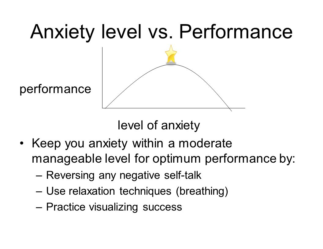 Anxiety level vs. Performance