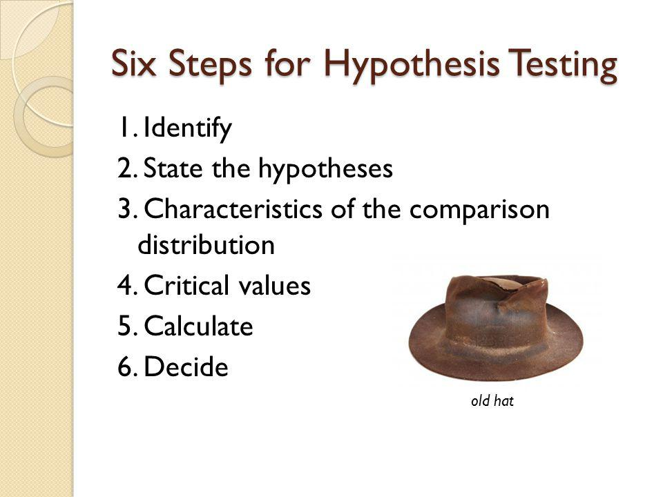 Six Steps for Hypothesis Testing