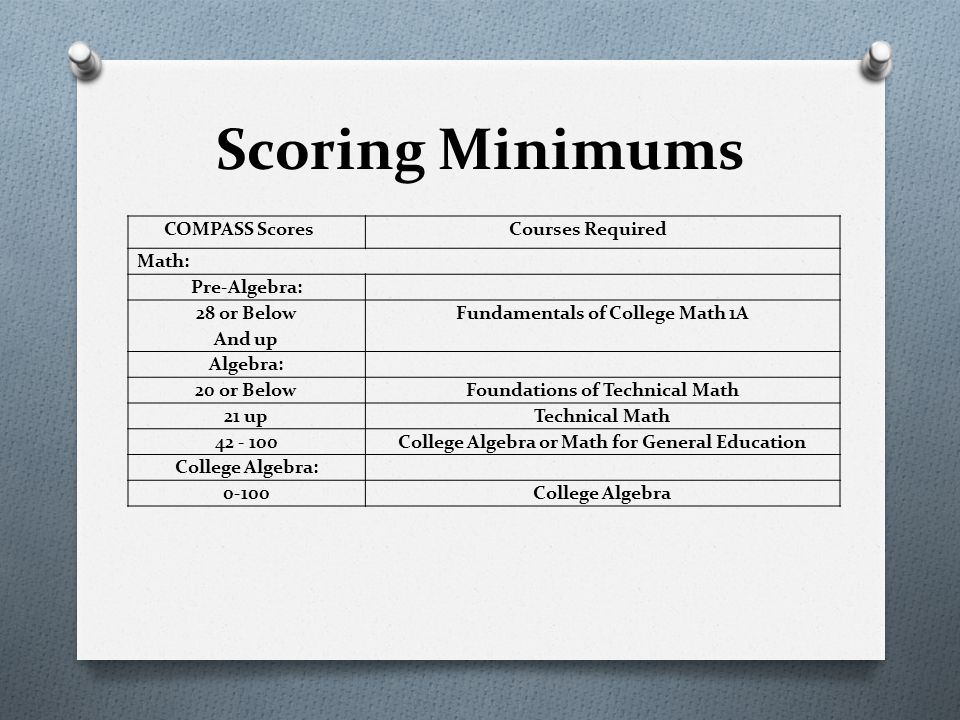 Scoring Minimums COMPASS Scores Courses Required Math: Pre-Algebra: