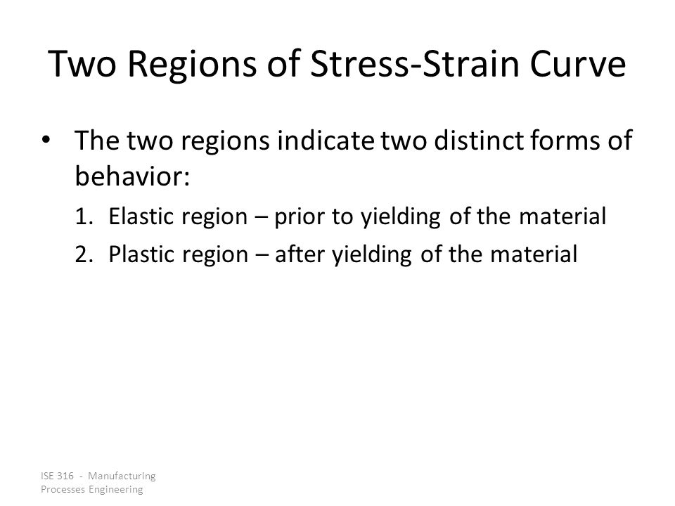Two Regions of Stress‑Strain Curve
