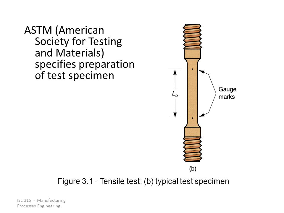 Figure 3.1 ‑ Tensile test: (b) typical test specimen