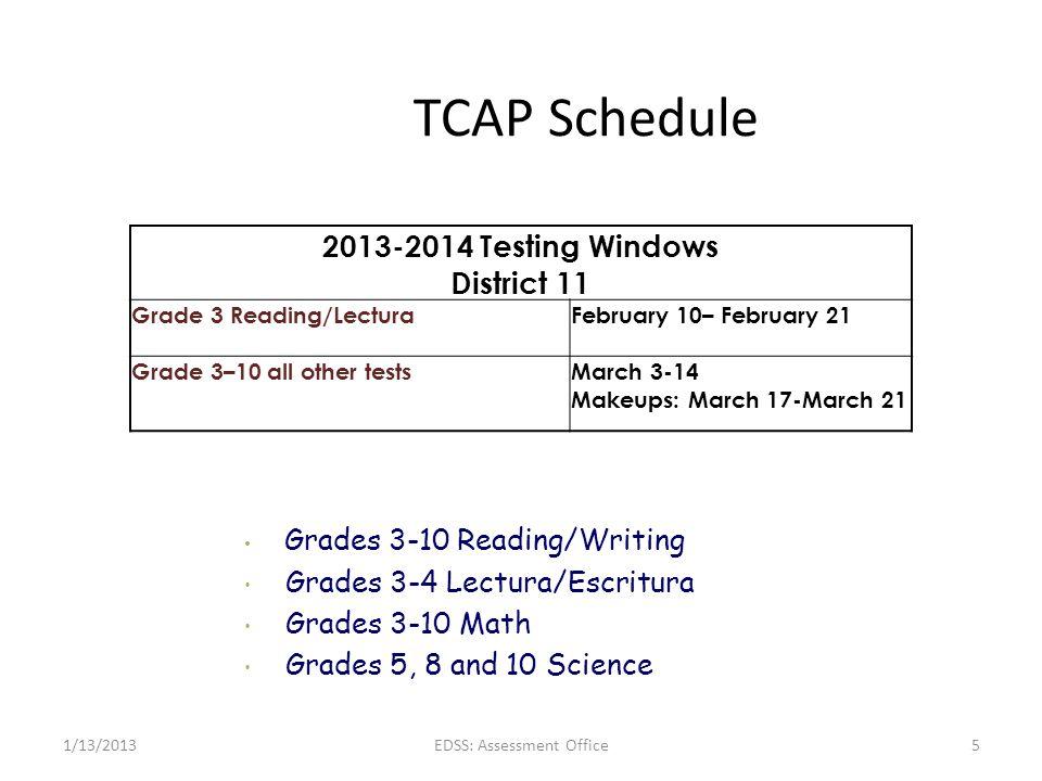 Tcap Test Proctor Training Ppt Download