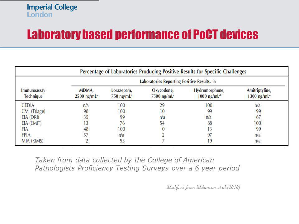 Laboratory based performance of PoCT devices