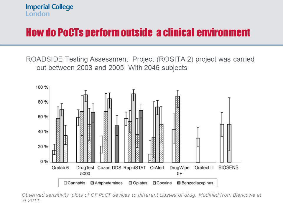 How do PoCTs perform outside a clinical environment