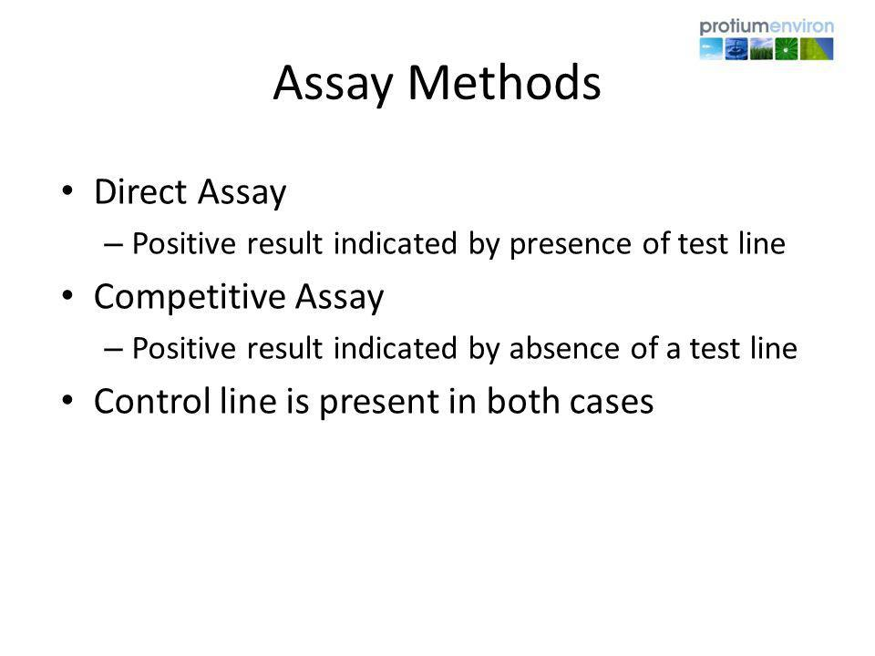 Assay Methods Direct Assay Competitive Assay