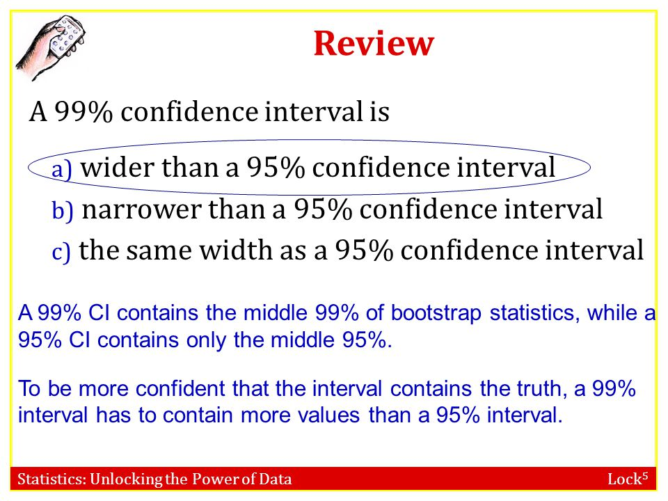 Review A 99% confidence interval is