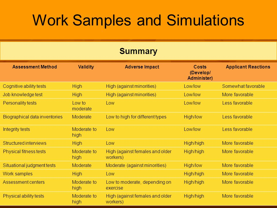 Work Samples and Simulations