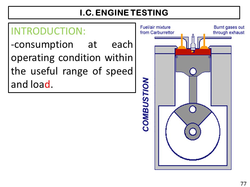 I.C. ENGINE TESTING INTRODUCTION: -consumption at each operating condition within the useful range of speed and load.