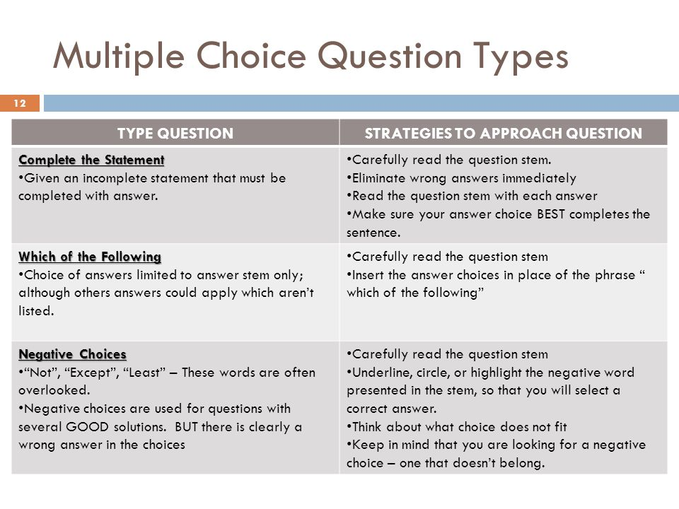 Multiple Choice Question Types