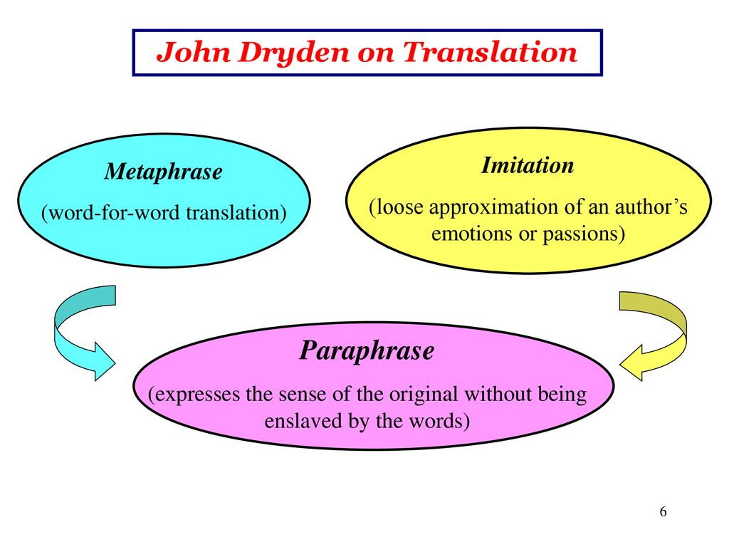Meet The Student Tue H 11 00 Room Ppt Download Metaphrase Paraphrase And Imitation