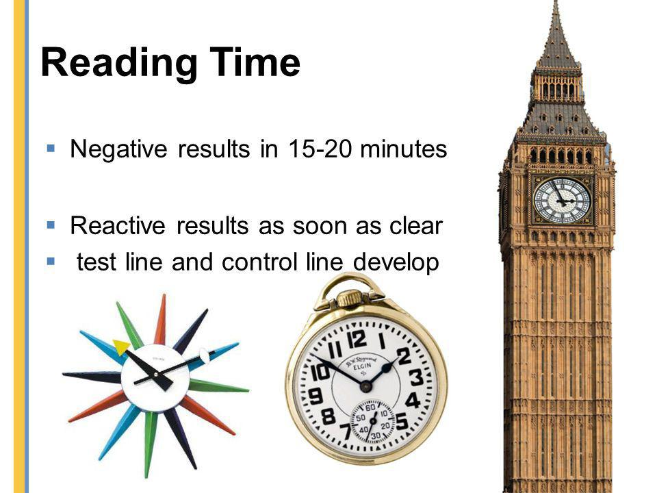 Reading Time Negative results in 15-20 minutes