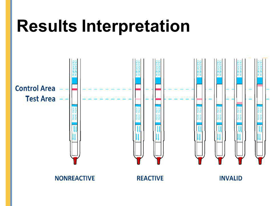 Results Interpretation