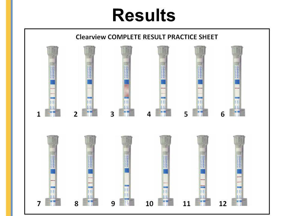 Results Purpose / Objectives of Slide: Practice reading of 12 Clearview COMPLETE test results.