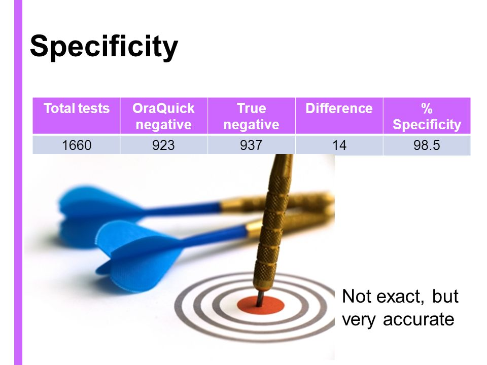 Specificity Not exact, but very accurate Total tests OraQuick negative