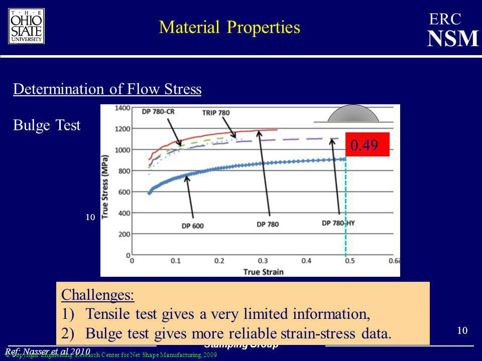 Material Properties Determination of Flow Stress Bulge Test 0.49