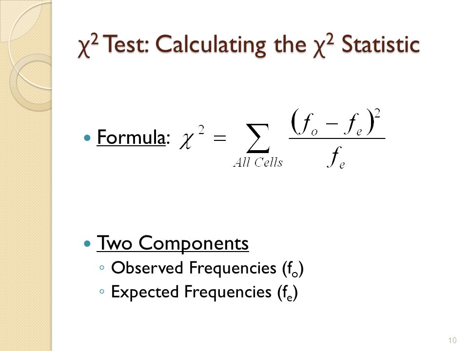 χ2 Test: Calculating the χ2 Statistic