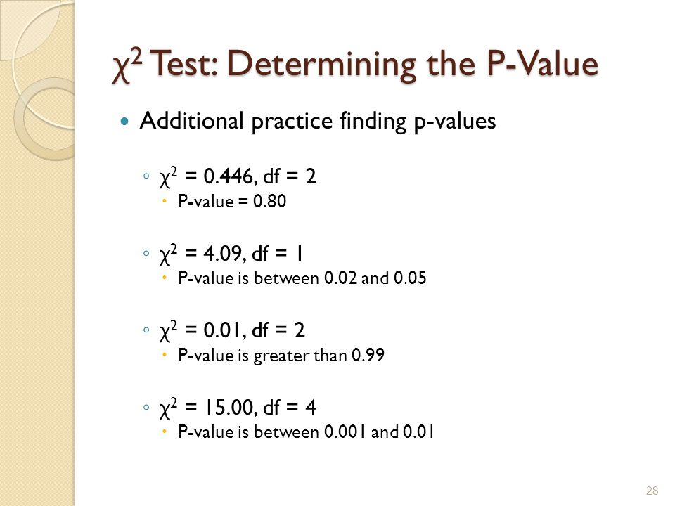 χ2 Test: Determining the P-Value