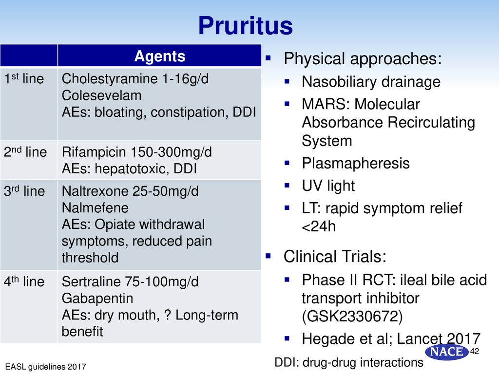 Recognition and Management of Primary Biliary Cholangitis