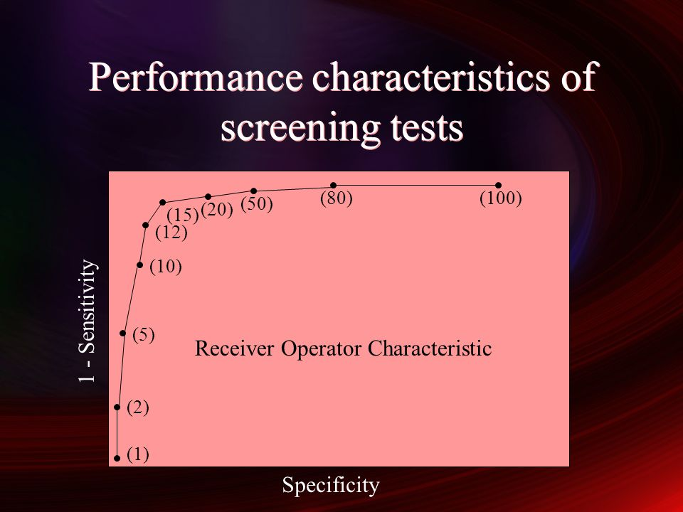 Performance characteristics of screening tests