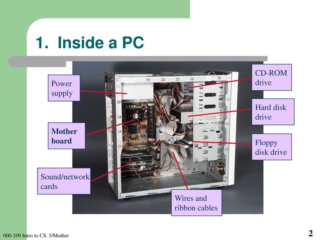 Amazing Overview 1 Inside A Pc 2 The Motherboard 3 Ram The Brains 4 Wiring Digital Resources Indicompassionincorg