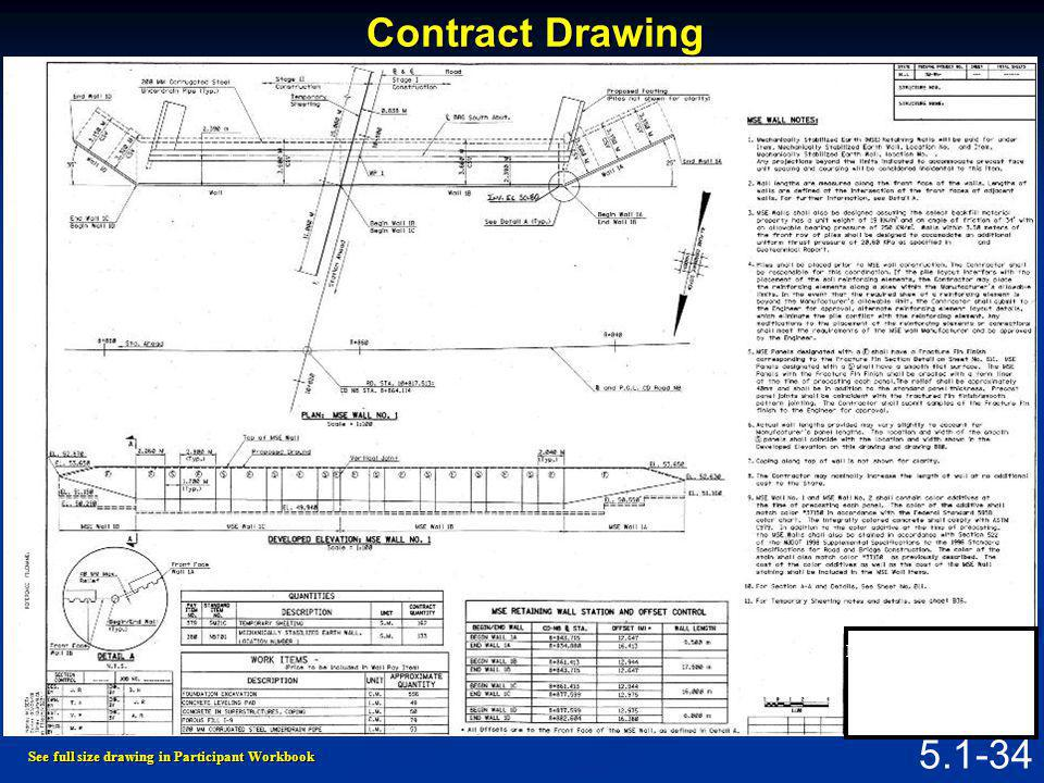 Contract Drawing Speaking Points