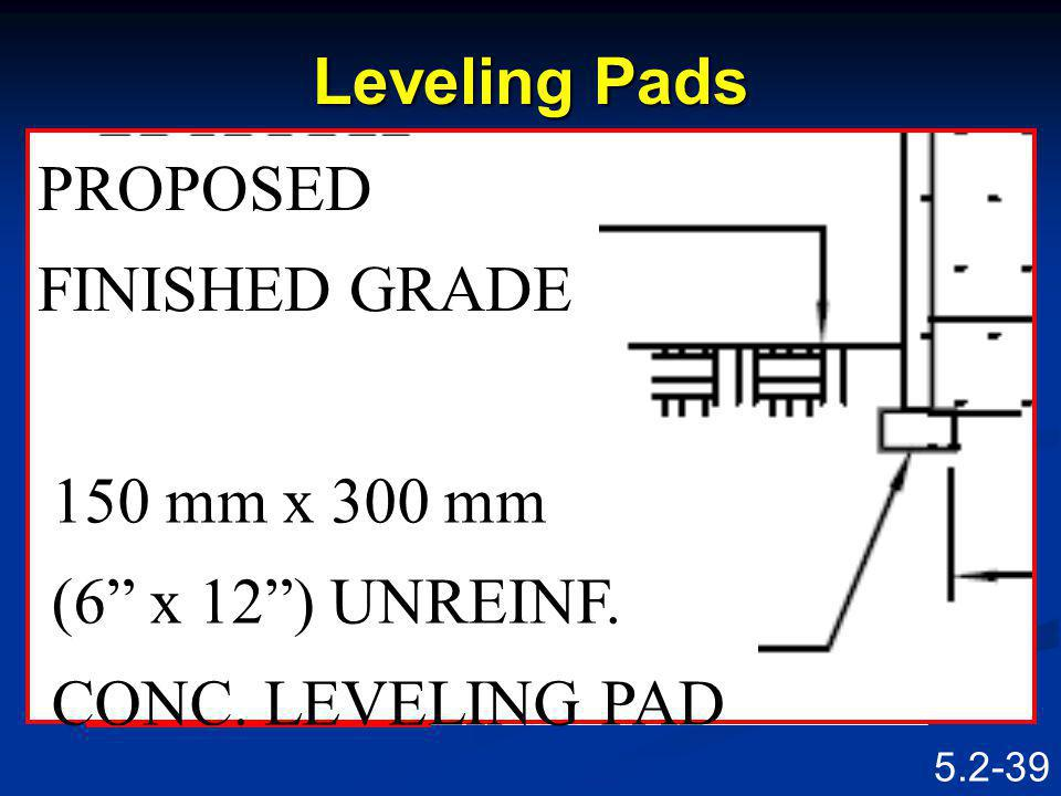 Leveling Pads PROPOSED FINISHED GRADE 150 mm x 300 mm