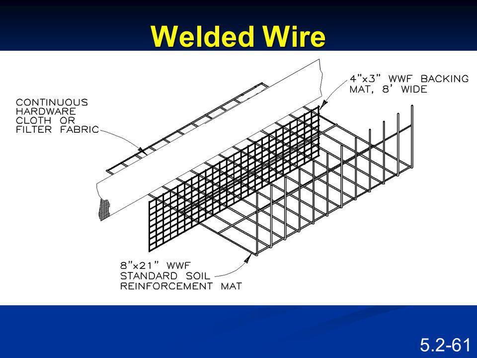 Welded Wire Speaking Points