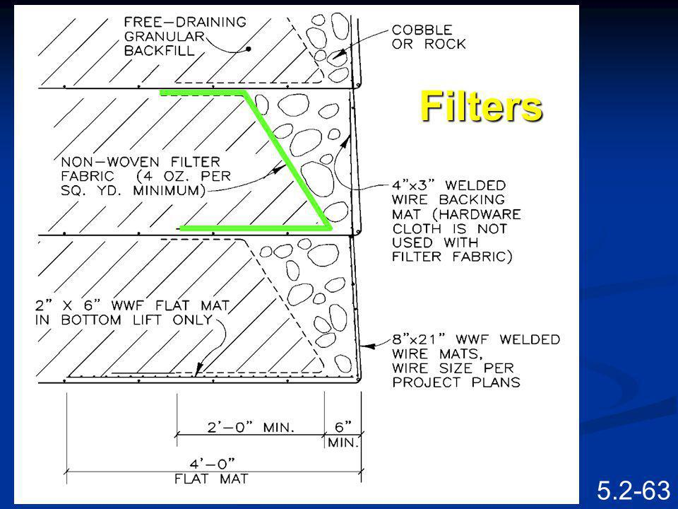 Filters Speaking Points Show location of geotextile filters.