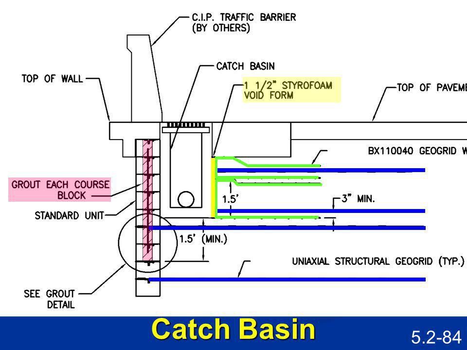 Catch Basin Speaking Points Detail for a catch basing behind a MBW