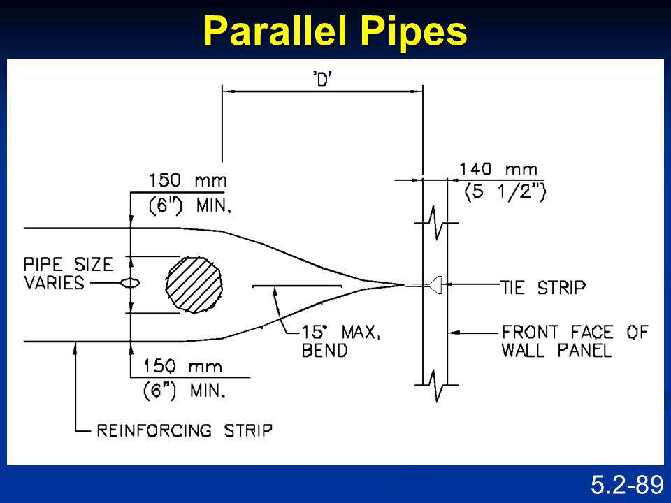 Parallel Pipes Speaking Points