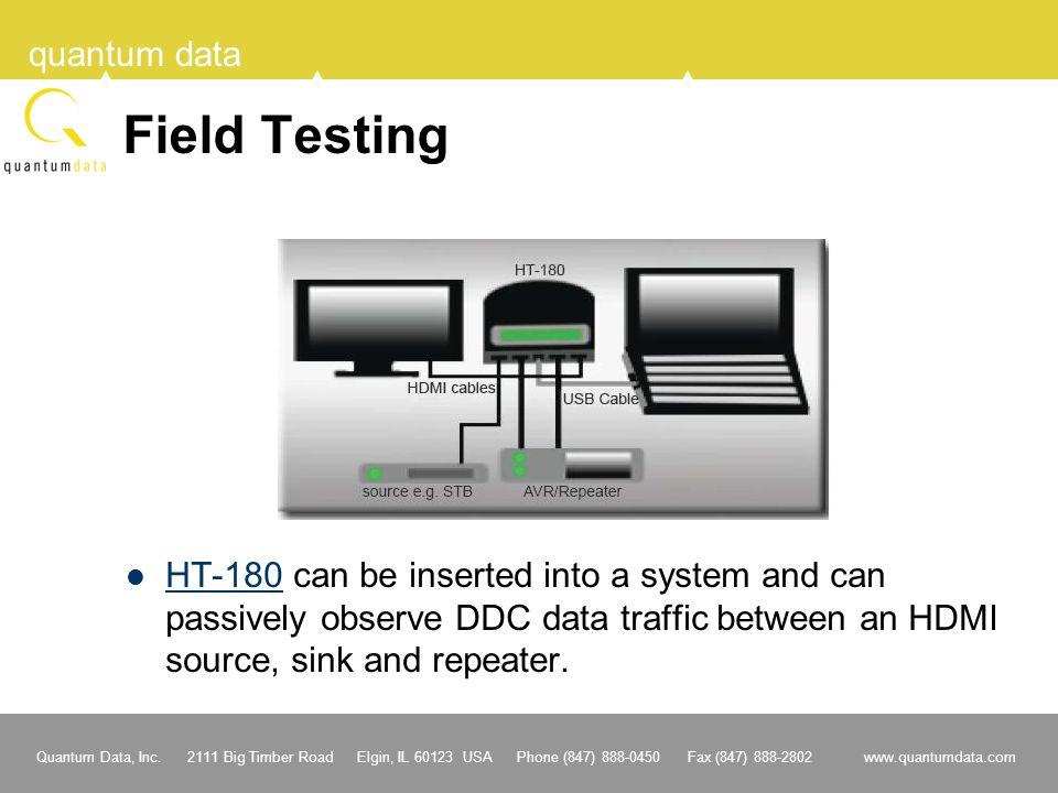 HDMI Test Tools September ppt download