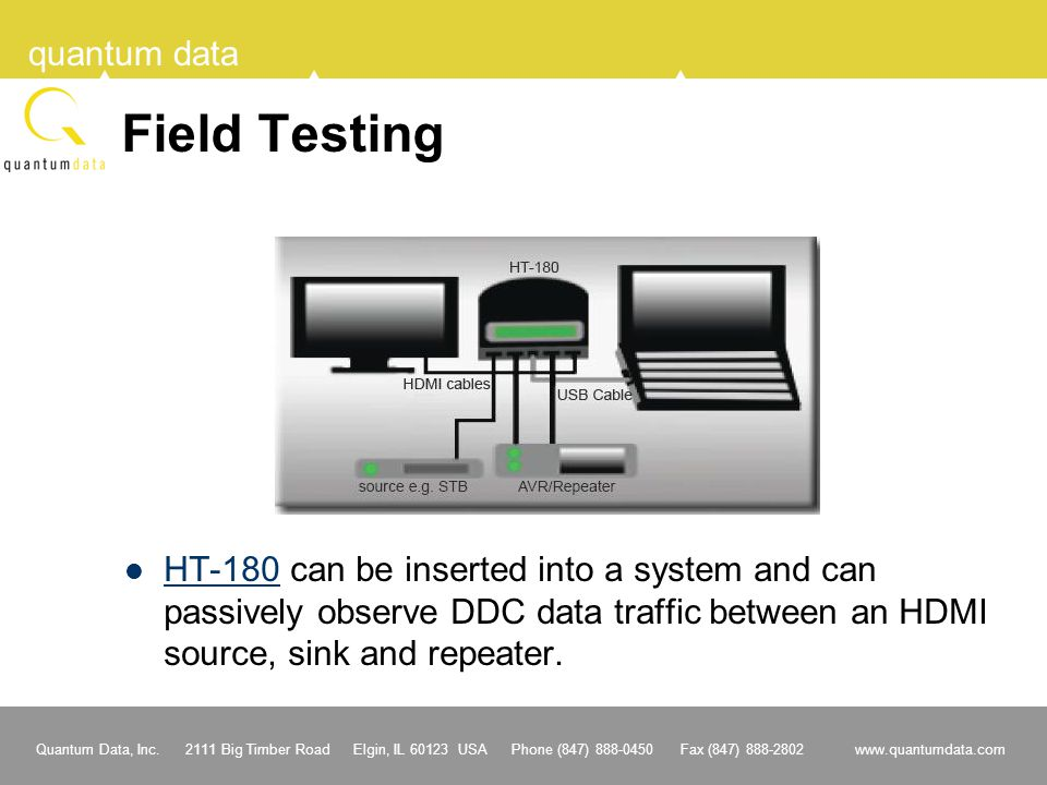 Field Testing HT-180 can be inserted into a system and can passively observe DDC data traffic between an HDMI source, sink and repeater.