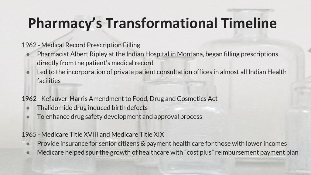 History of Pharmacy SIG - ppt download