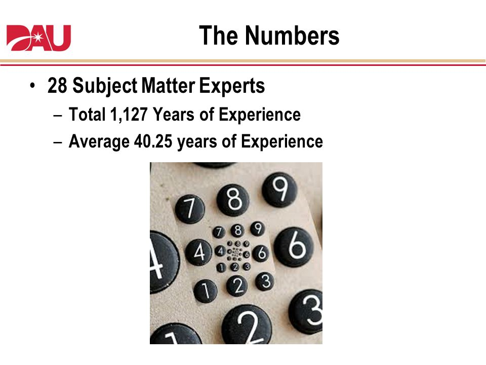 The Numbers 28 Subject Matter Experts Total 1,127 Years of Experience