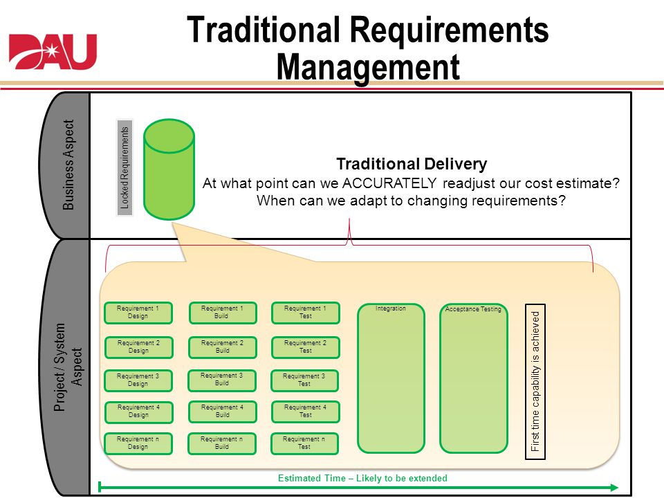 Traditional Requirements Management