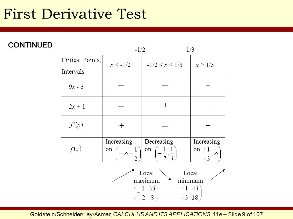 First Derivative Test + + + + + CONTINUED -1/2 1/3 Critical Points,